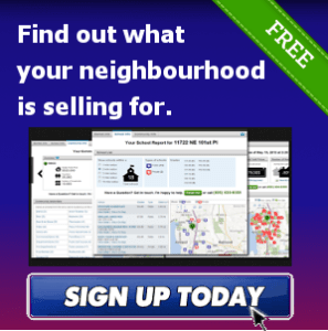 marketsnapshot2 297x300 Market Snapshot Find out what your neighbourhood is selling for.